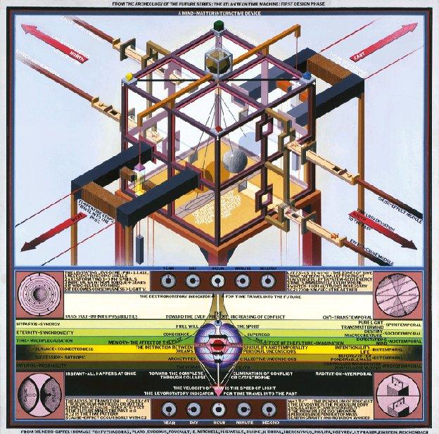 Paul Laffoley: 'La máquina del tiempo atlante. Primera fase de diseño' (1976), óleo, acrílico, tinta y rotulación vinílica sobre lienzo.