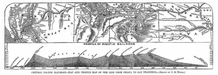 Plano de la línea publicado en Harper's Weekly, 7 de diciembre de 1867