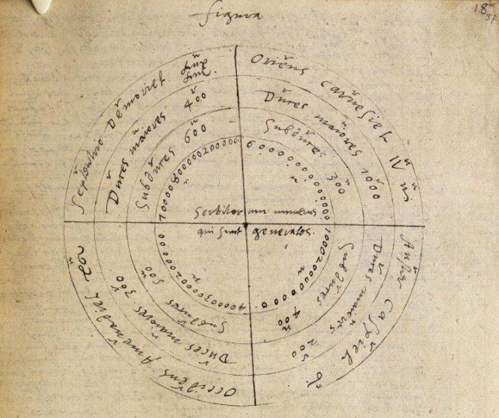 Copia de una página de la Esteganografía de Tritemio hecha por John Dee. Foto: National Library of Wales.